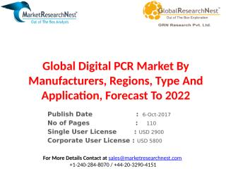 Global Digital PCR Market By Manufacturers, Regions, Type And Application, Forecast To 2022.pptx