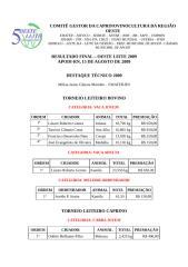RESULTADO FINAL V OESTE LEITE - APODI-RN.doc