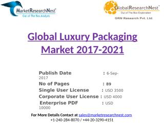 Global Luxury Packaging Market 2017-2021.pptx