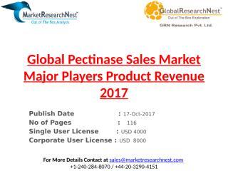 Global Pectinase Sales Market Major Players Product Revenue 2017.pptx